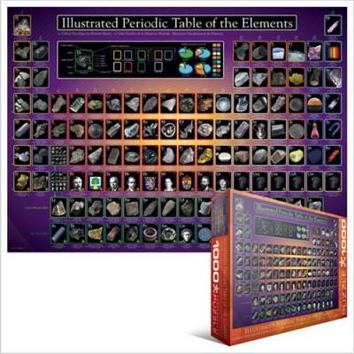 Periodic Table of the Elements, 1000 κομμάτια, Eurographics